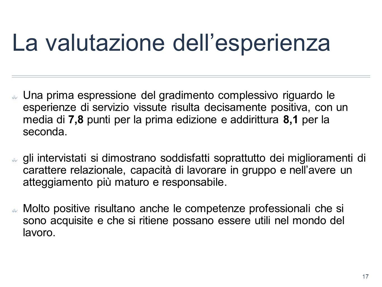 La valutazione dellesperienza Una prima espressione del gradimento complessivo riguardo le esperienze di servizio vissute risulta decisamente positiva, con un media di 7,8 punti per la prima edizione e addirittura 8,1 per la seconda.