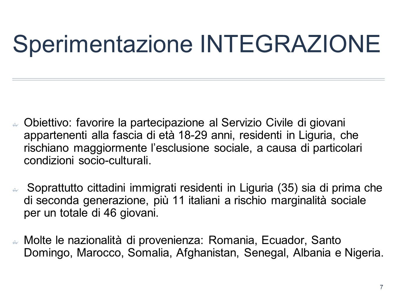 Sperimentazione INTEGRAZIONE Obiettivo: favorire la partecipazione al Servizio Civile di giovani appartenenti alla fascia di età 18-29 anni, residenti in Liguria, che rischiano maggiormente lesclusione sociale, a causa di particolari condizioni socio-culturali.