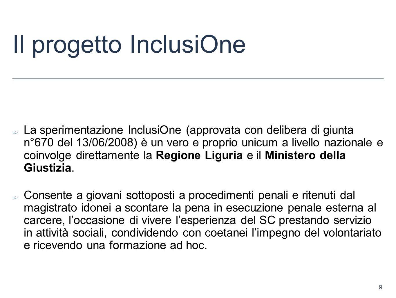 Il progetto InclusiOne I ragazzi coinvolti sono stati complessivamente 24, di cui 8 italiani 16 di altre nazionalità.