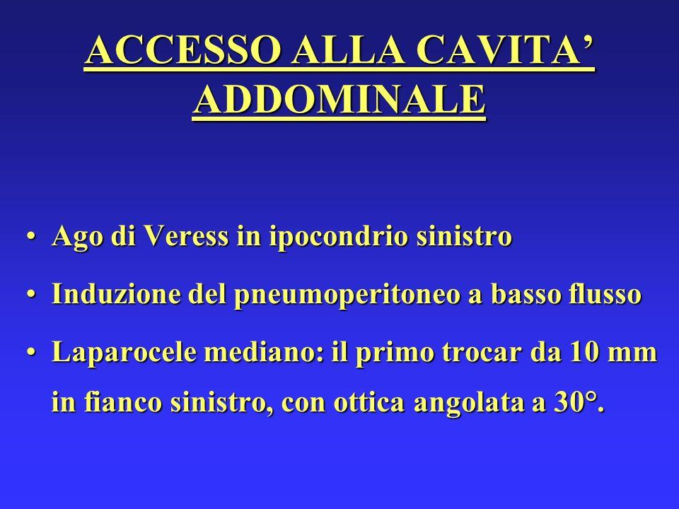 ACCESSO ALLA CAVITA ADDOMINALE Ago di Veress in ipocondrio sinistroAgo di Veress in ipocondrio sinistro Induzione del pneumoperitoneo a basso flussoIn