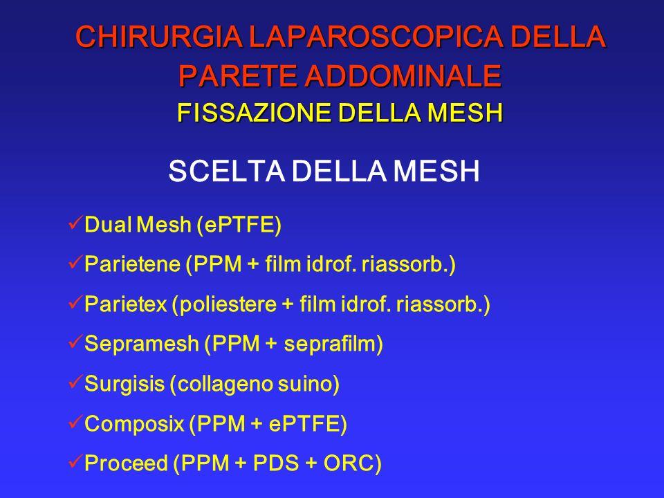 CHIRURGIA LAPAROSCOPICA DELLA PARETE ADDOMINALE FISSAZIONE DELLA MESH SCELTA DELLA MESH Dual Mesh (ePTFE) Parietene (PPM + film idrof. riassorb.) Pari