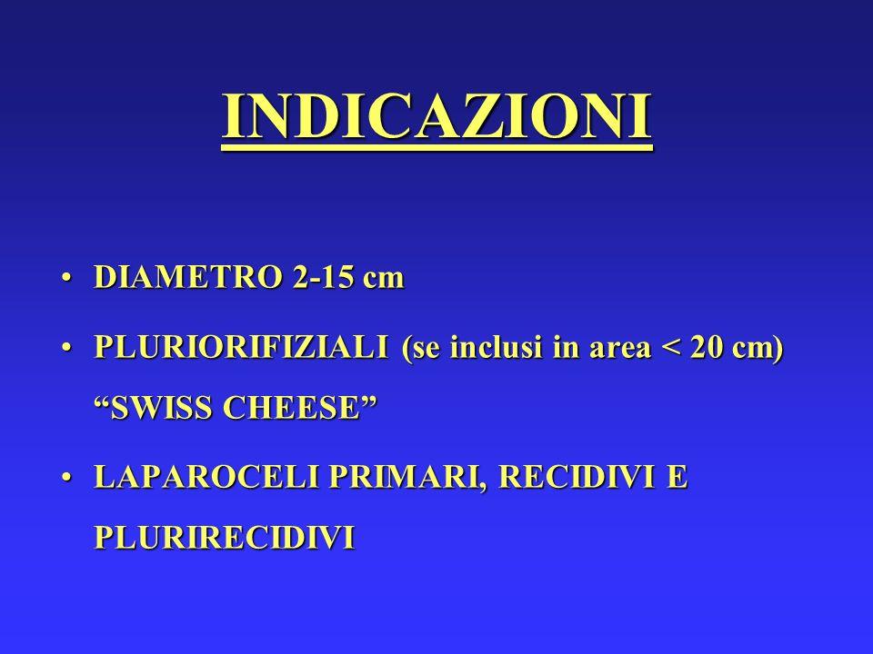 INDICAZIONI DIAMETRO 2-15 cmDIAMETRO 2-15 cm PLURIORIFIZIALI (se inclusi in area < 20 cm) SWISS CHEESEPLURIORIFIZIALI (se inclusi in area < 20 cm) SWI