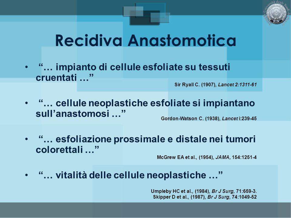 Recidiva Anastomotica … impianto di cellule esfoliate su tessuti cruentati … … cellule neoplastiche esfoliate si impiantano sullanastomosi … … esfolia