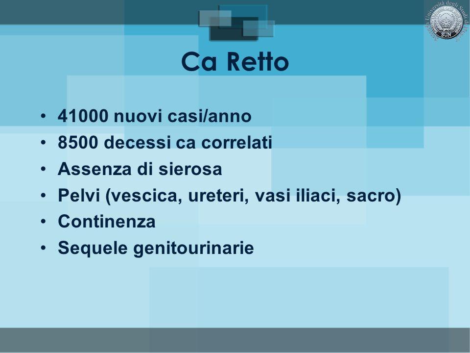 Ca Retto 41000 nuovi casi/anno 8500 decessi ca correlati Assenza di sierosa Pelvi (vescica, ureteri, vasi iliaci, sacro) Continenza Sequele genitourin