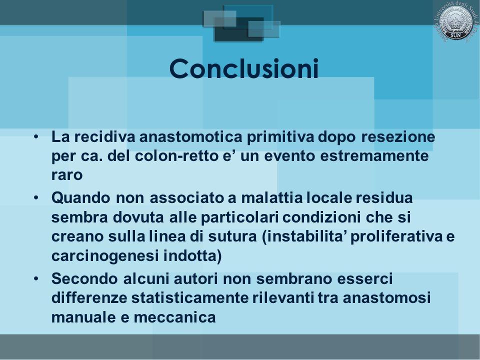 Conclusioni La recidiva anastomotica primitiva dopo resezione per ca. del colon-retto e un evento estremamente raro Quando non associato a malattia lo