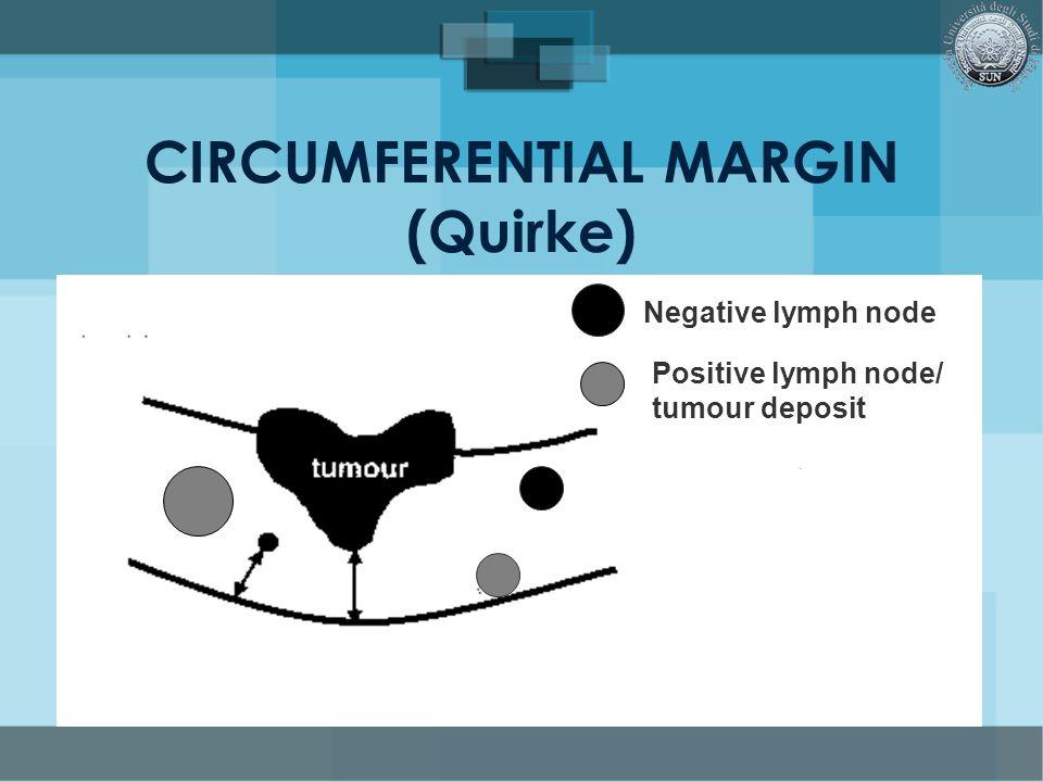 CIRCUMFERENTIAL MARGIN (Quirke) Negative lymph node Positive lymph node/ tumour deposit