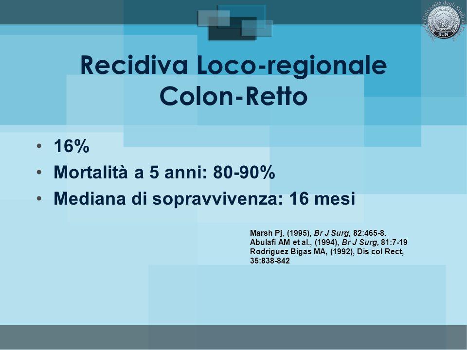 Recidiva Loco-regionale Colon-Retto 16% Mortalità a 5 anni: 80-90% Mediana di sopravvivenza: 16 mesi Marsh Pj, (1995), Br J Surg, 82:465-8. Abulafi AM