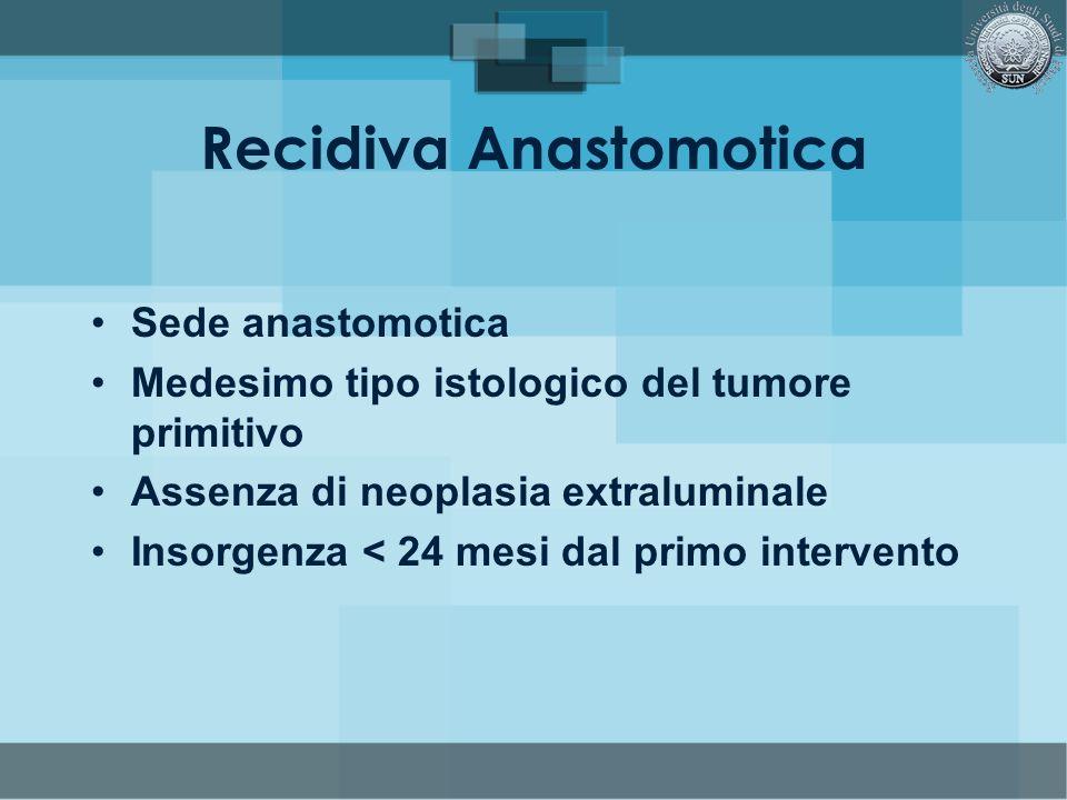 Recidiva Anastomotica Sede anastomotica Medesimo tipo istologico del tumore primitivo Assenza di neoplasia extraluminale Insorgenza < 24 mesi dal prim