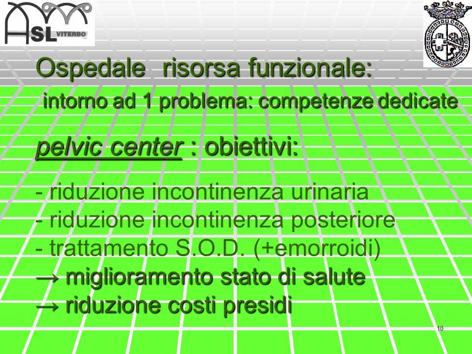 11 Ospedale risorsa funzionale: intorno ad 1 problema: competenze dedicate vascular center: servizi (ambulatorio, eco-doppler, immagini, laboratorio, T.