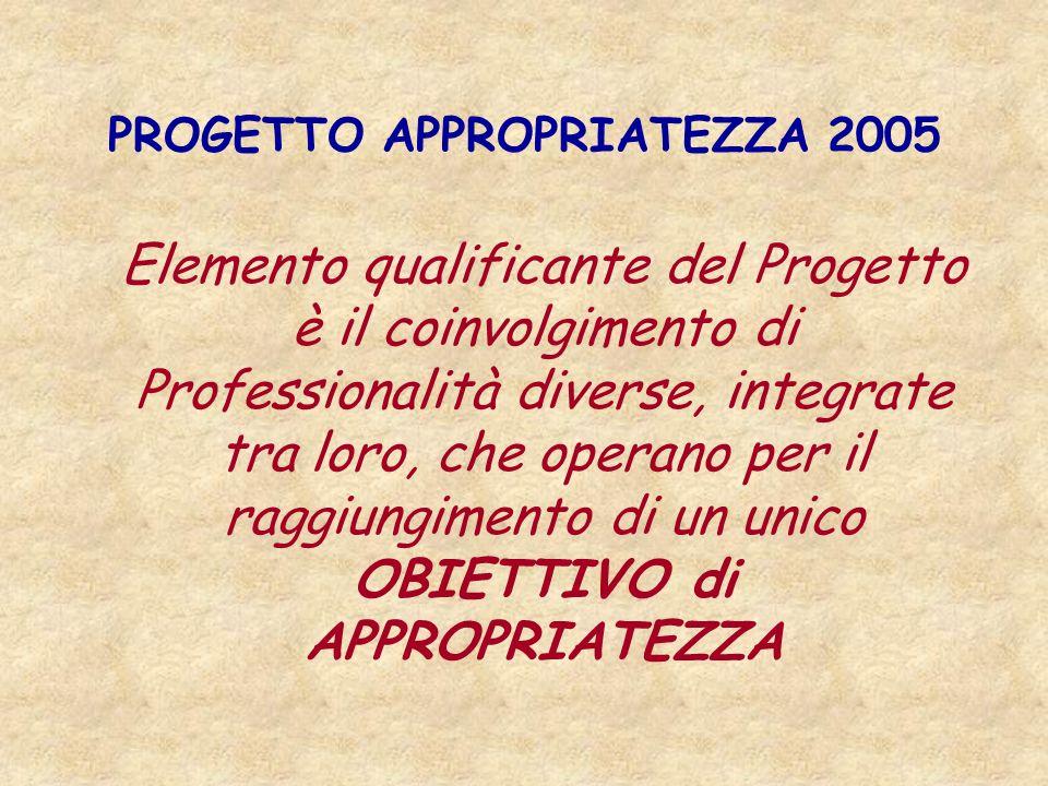 PROGETTO APPROPRIATEZZA 2005 Elemento qualificante del Progetto è il coinvolgimento di Professionalità diverse, integrate tra loro, che operano per il raggiungimento di un unico OBIETTIVO di APPROPRIATEZZA