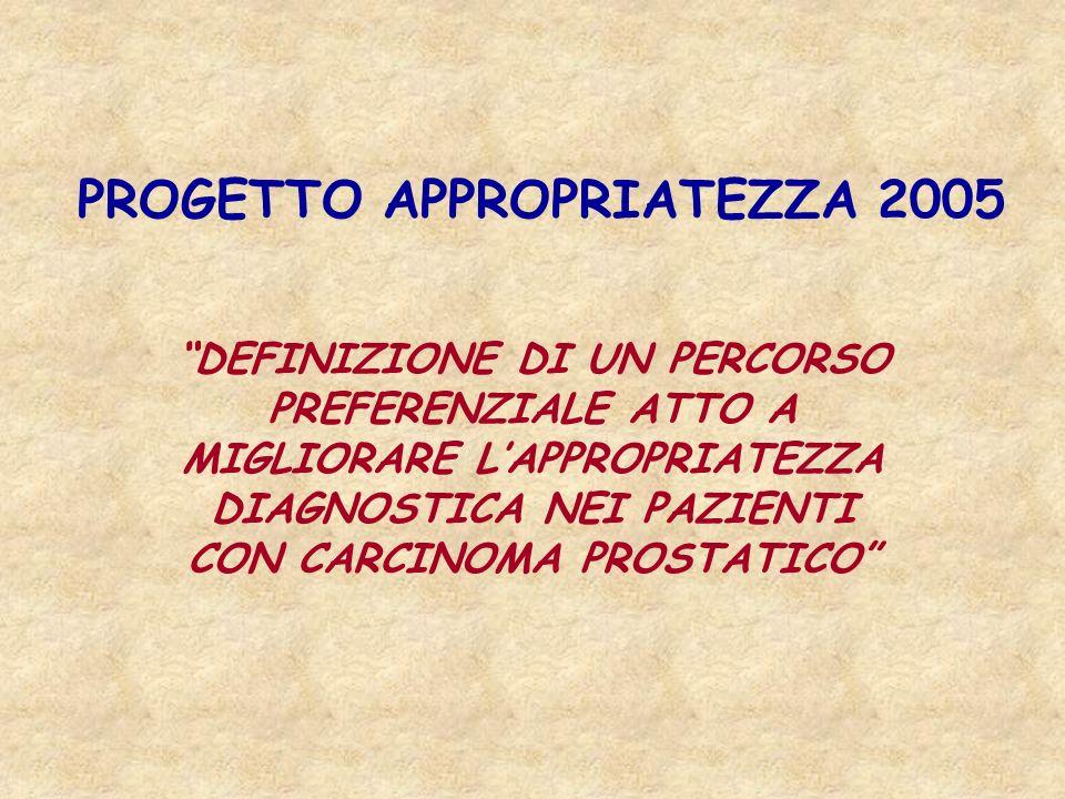 PROGETTO APPROPRIATEZZA 2005 DEFINIZIONE DI UN PERCORSO PREFERENZIALE ATTO A MIGLIORARE LAPPROPRIATEZZA DIAGNOSTICA NEI PAZIENTI CON CARCINOMA PROSTATICO