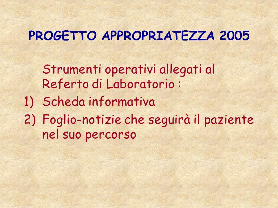 PROGETTO APPROPRIATEZZA 2005 Strumenti operativi allegati al Referto di Laboratorio : 1)Scheda informativa 2)Foglio-notizie che seguirà il paziente nel suo percorso