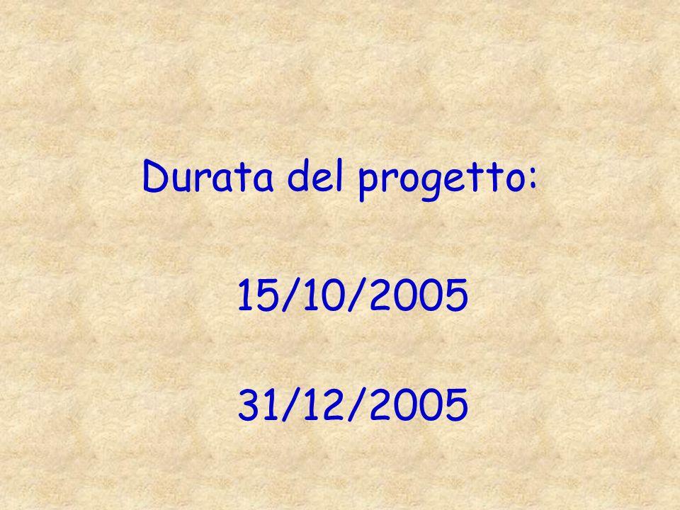 Durata del progetto: 15/10/2005 31/12/2005