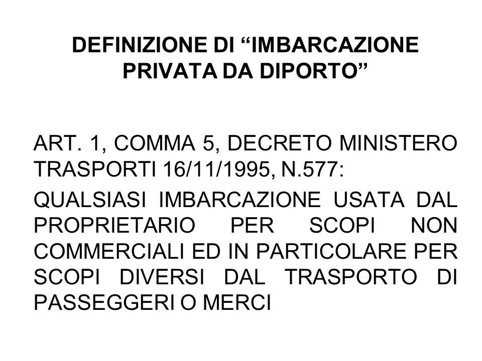 DEFINIZIONE DI IMBARCAZIONE PRIVATA DA DIPORTO ART. 1, COMMA 5, DECRETO MINISTERO TRASPORTI 16/11/1995, N.577: QUALSIASI IMBARCAZIONE USATA DAL PROPRI