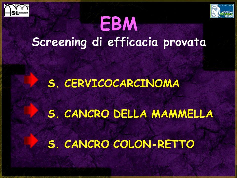 EBM Screening di efficacia provata S. CERVICOCARCINOMA S.