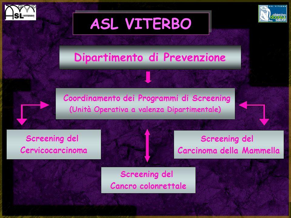 Dipartimento di Prevenzione Coordinamento dei Programmi di Screening (Unità Operativa a valenza Dipartimentale) Screening del Cervicocarcinoma Screening del Carcinoma della Mammella Screening del Cancro colonrettale ASL VITERBO
