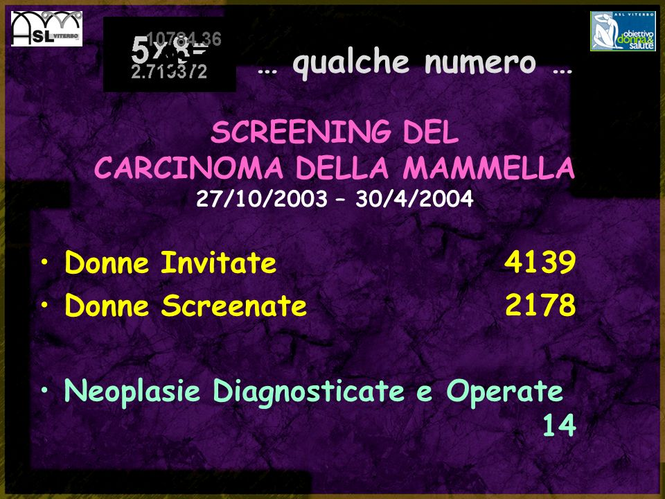 … qualche numero … Donne Invitate4139 Donne Screenate2178 Neoplasie Diagnosticate e Operate 14 SCREENING DEL CARCINOMA DELLA MAMMELLA 27/10/2003 – 30/