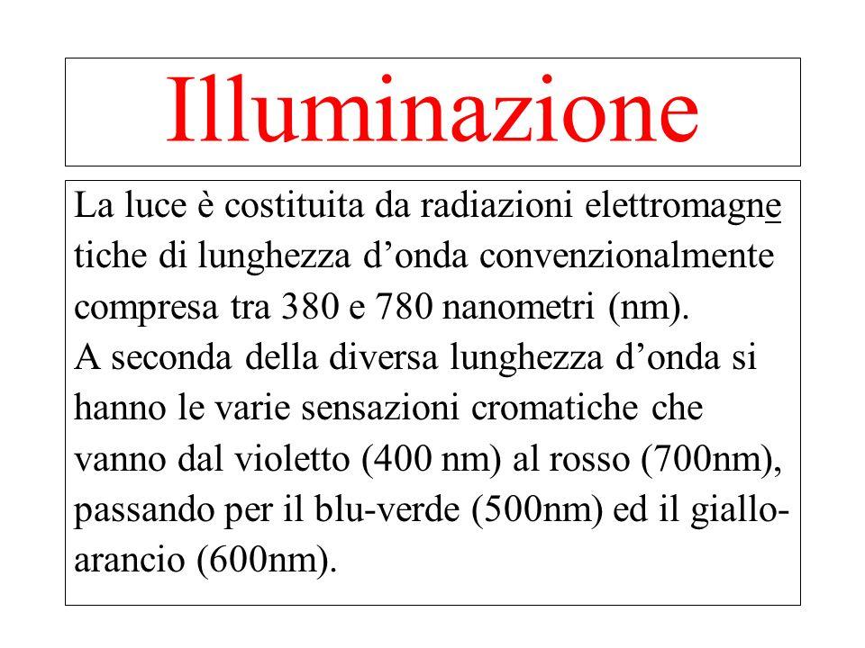 La sensibilità massima dellocchio umano si situa intorno a 500-550 nm e può variare, anche se di poco, in rapporto alla intesità della radiazione luminosa.