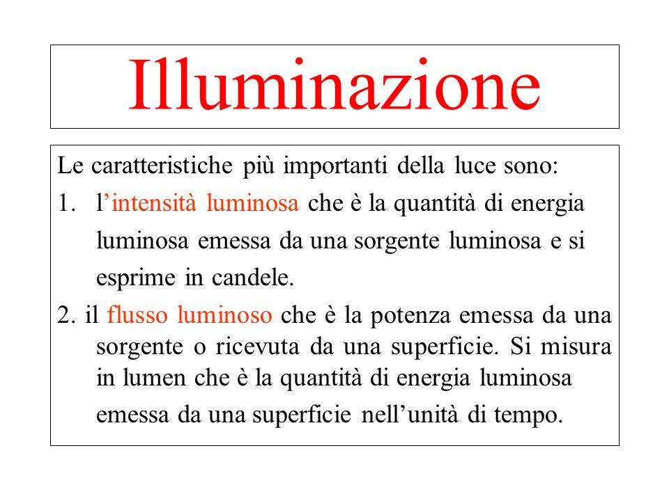 Lilluminamento che è il flusso luminoso che raggiunge una unità di superficie.