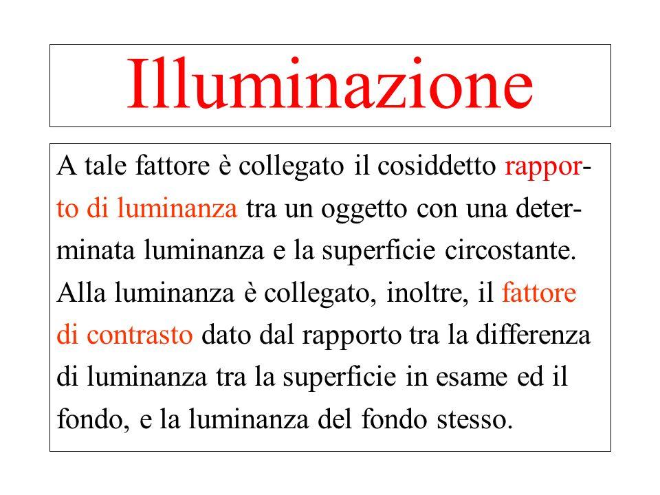 Alla luminanza sono collegati i fenomeni di abbagliamento e di discriminazione. Illuminazione