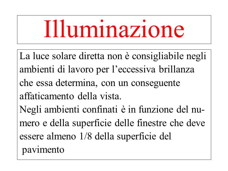 Quando non risulta sufficiente la luce naturale si sopperisce con la luce artificiale.