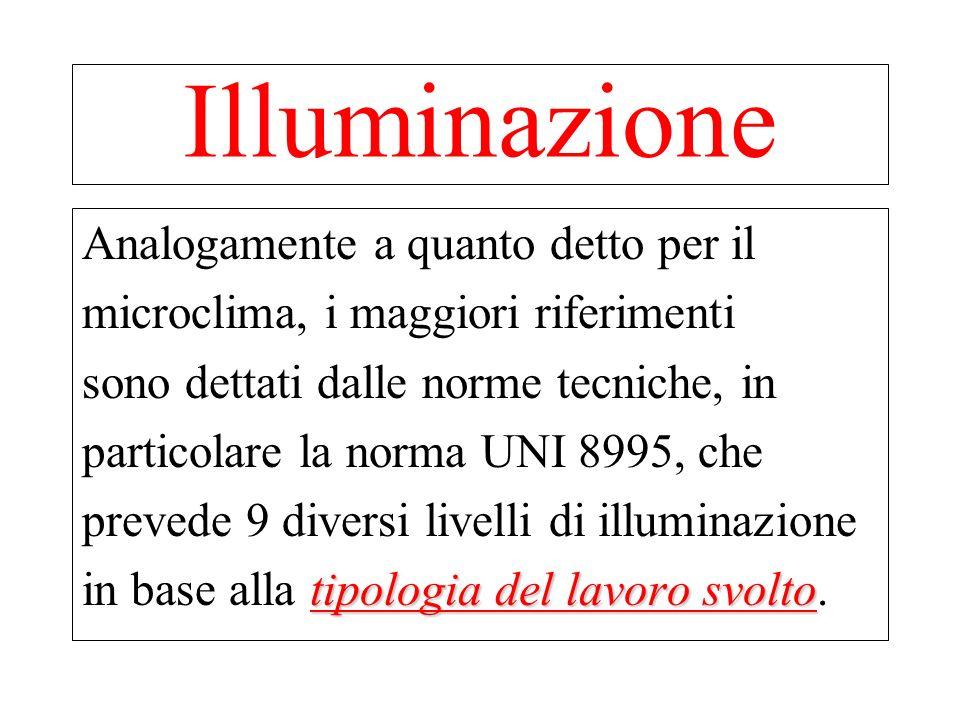 E importante stabilire: 1.lattività che si svolge nel locale; 2.lindividuazione del livello di illuminamento artificiale da assi- curare (detto Illuminamento E) espresso in lux (lumen/mq.); Illuminazione