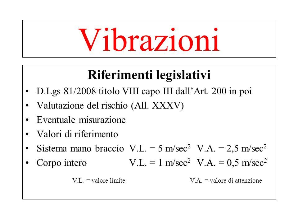 Riferimenti legislativi D.Lgs 81/2008 titolo VIII capo III dallArt. 200 in poi Valutazione del rischio (All. XXXV) Eventuale misurazione Valori di rif