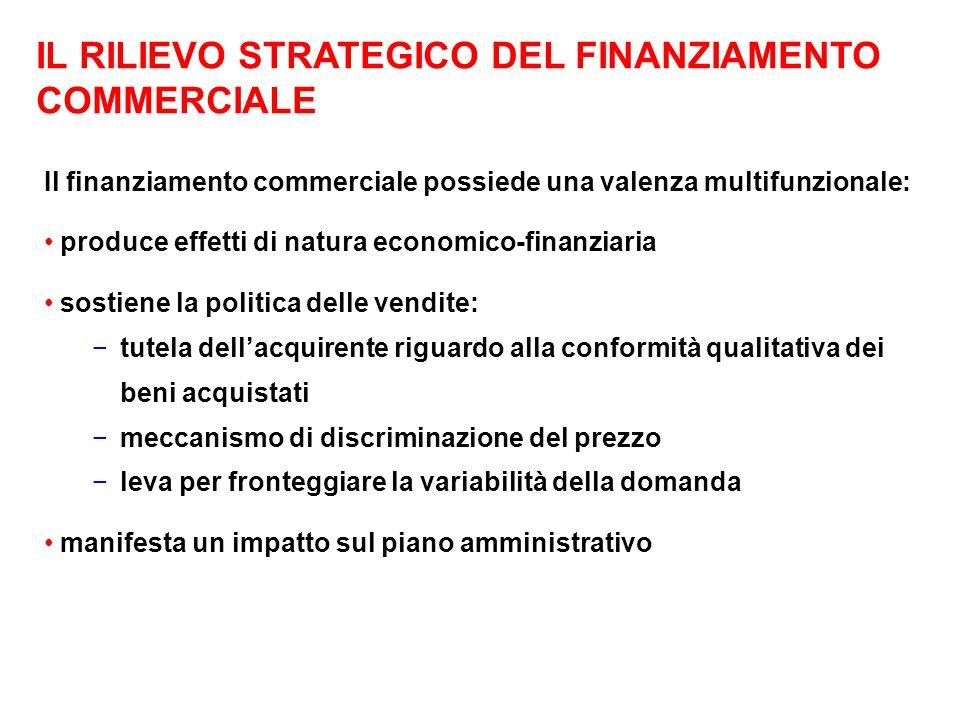 IL RILIEVO STRATEGICO DEL FINANZIAMENTO COMMERCIALE Il finanziamento commerciale possiede una valenza multifunzionale: produce effetti di natura econo
