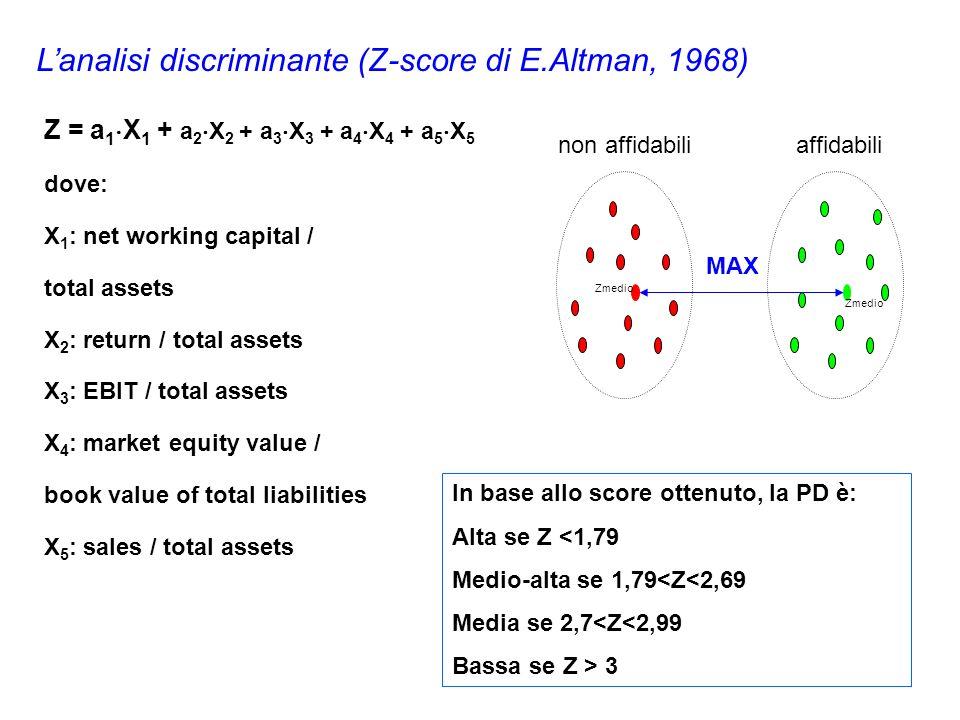 Lanalisi discriminante (Z-score di E.Altman, 1968) Z = a 1 X 1 + a 2 X 2 + a 3 X 3 + a 4 X 4 + a 5 X 5 dove: X 1 : net working capital / total assets