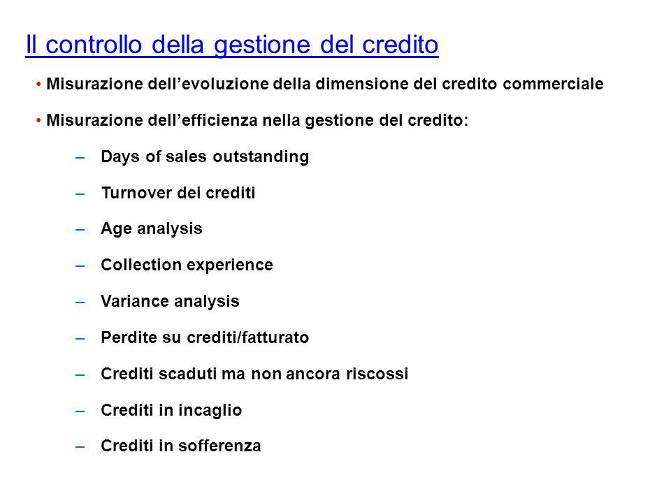 Il controllo della gestione del credito Misurazione dellevoluzione della dimensione del credito commerciale Misurazione dellefficienza nella gestione