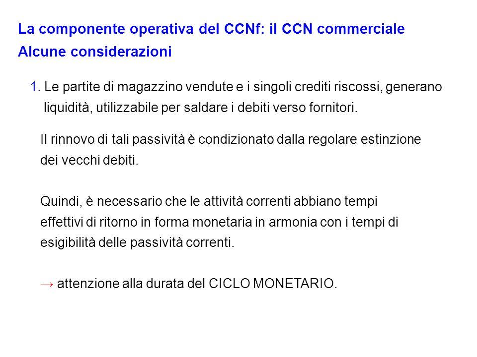 La componente operativa del CCNf: il CCN commerciale Alcune considerazioni Il rinnovo di tali passività è condizionato dalla regolare estinzione dei v