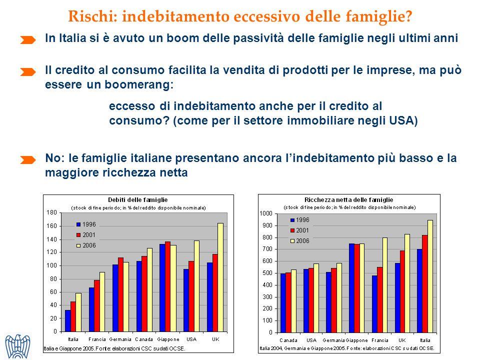 Rischi: indebitamento eccessivo delle famiglie.