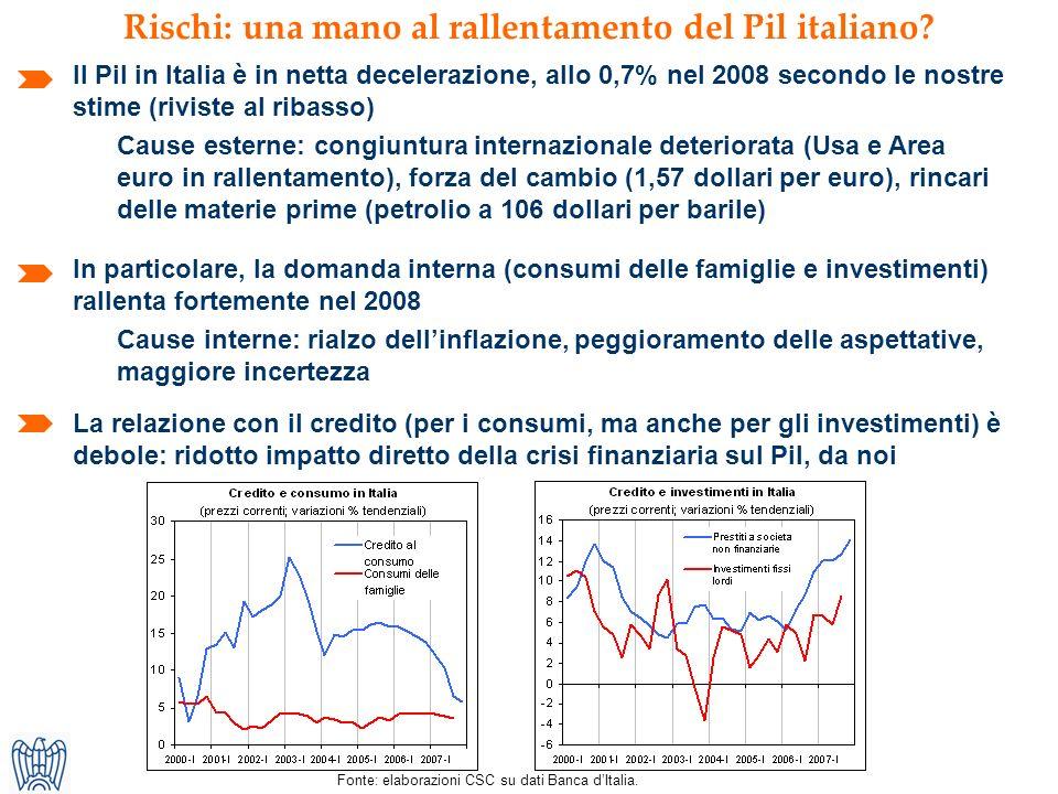 Rischi: una mano al rallentamento del Pil italiano.