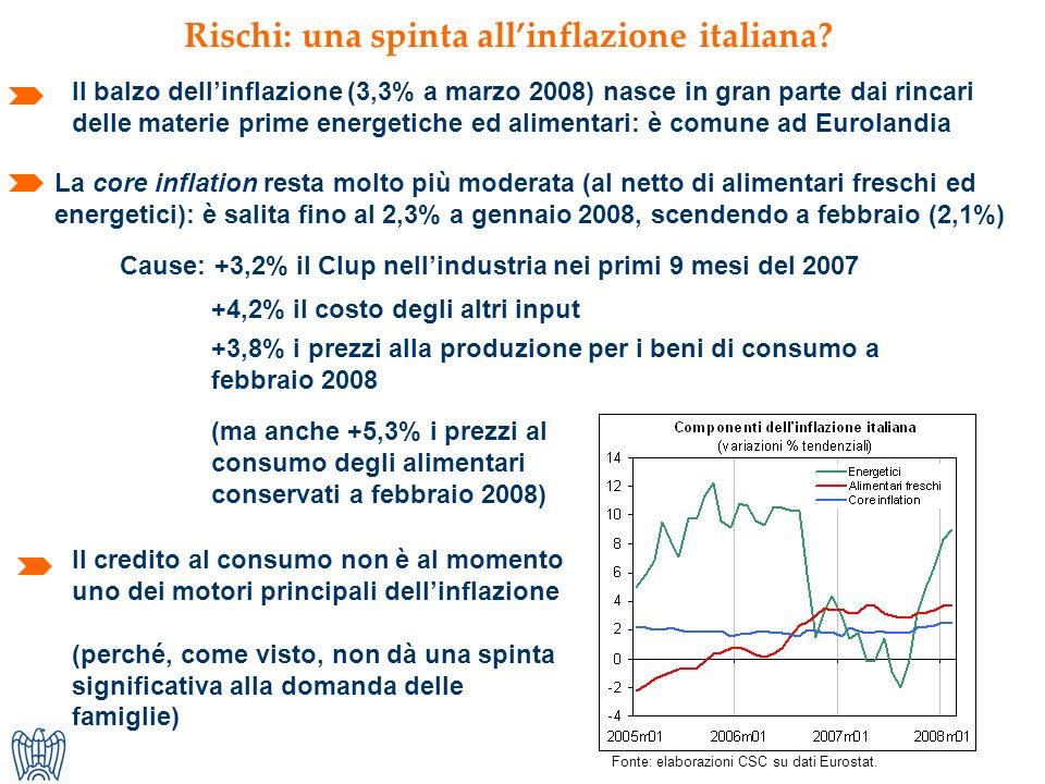 Il balzo dellinflazione (3,3% a marzo 2008) nasce in gran parte dai rincari delle materie prime energetiche ed alimentari: è comune ad Eurolandia La core inflation resta molto più moderata (al netto di alimentari freschi ed energetici): è salita fino al 2,3% a gennaio 2008, scendendo a febbraio (2,1%) Fonte: elaborazioni CSC su dati Eurostat.