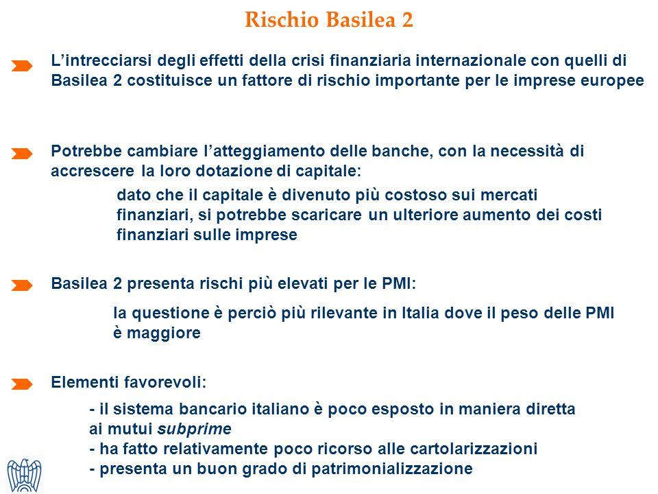Rischio Basilea 2 Lintrecciarsi degli effetti della crisi finanziaria internazionale con quelli di Basilea 2 costituisce un fattore di rischio importante per le imprese europee Elementi favorevoli: Potrebbe cambiare latteggiamento delle banche, con la necessità di accrescere la loro dotazione di capitale: la questione è perciò più rilevante in Italia dove il peso delle PMI è maggiore Basilea 2 presenta rischi più elevati per le PMI: dato che il capitale è divenuto più costoso sui mercati finanziari, si potrebbe scaricare un ulteriore aumento dei costi finanziari sulle imprese - il sistema bancario italiano è poco esposto in maniera diretta ai mutui subprime - ha fatto relativamente poco ricorso alle cartolarizzazioni - presenta un buon grado di patrimonializzazione