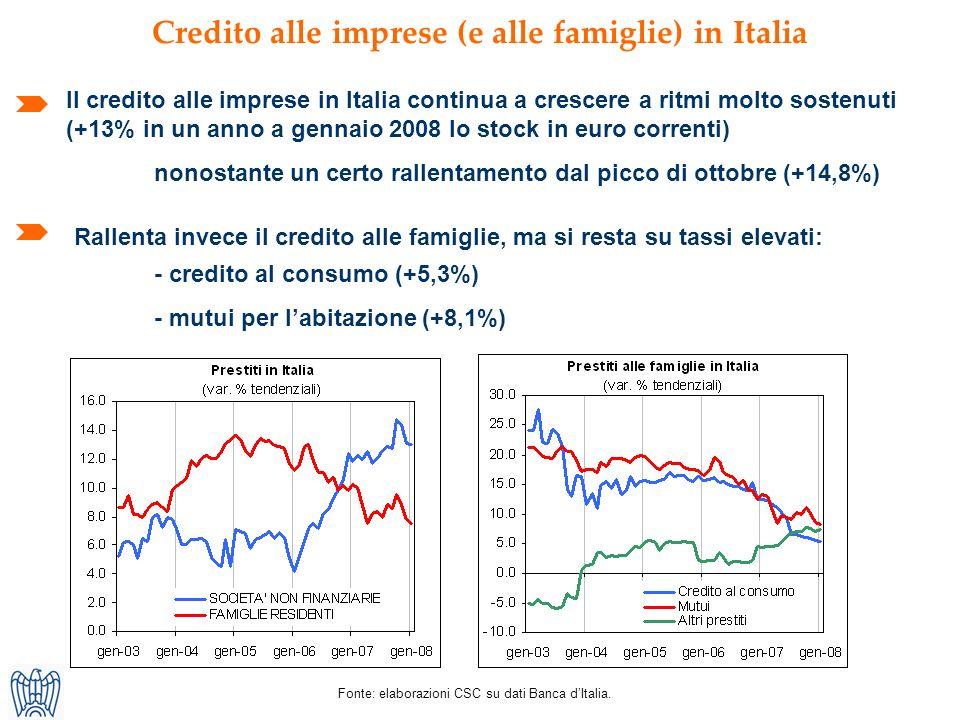 Credito alle imprese (e alle famiglie) in Italia Il credito alle imprese in Italia continua a crescere a ritmi molto sostenuti (+13% in un anno a gennaio 2008 lo stock in euro correnti) Fonte: elaborazioni CSC su dati Banca dItalia.