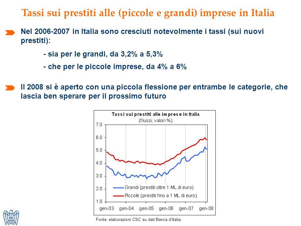Nel 2006-2007 in Italia sono cresciuti notevolmente i tassi (sui nuovi prestiti): Tassi sui prestiti alle (piccole e grandi) imprese in Italia Fonte: elaborazioni CSC su dati Banca dItalia.