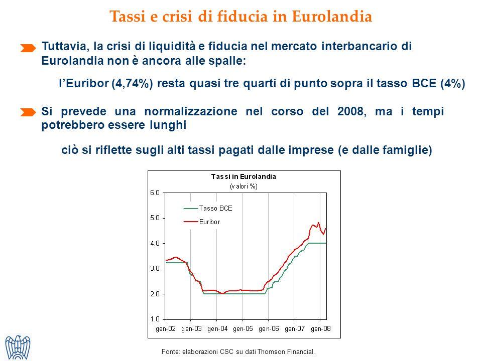 Si prevede una normalizzazione nel corso del 2008, ma i tempi potrebbero essere lunghi Fonte: elaborazioni CSC su dati Thomson Financial.