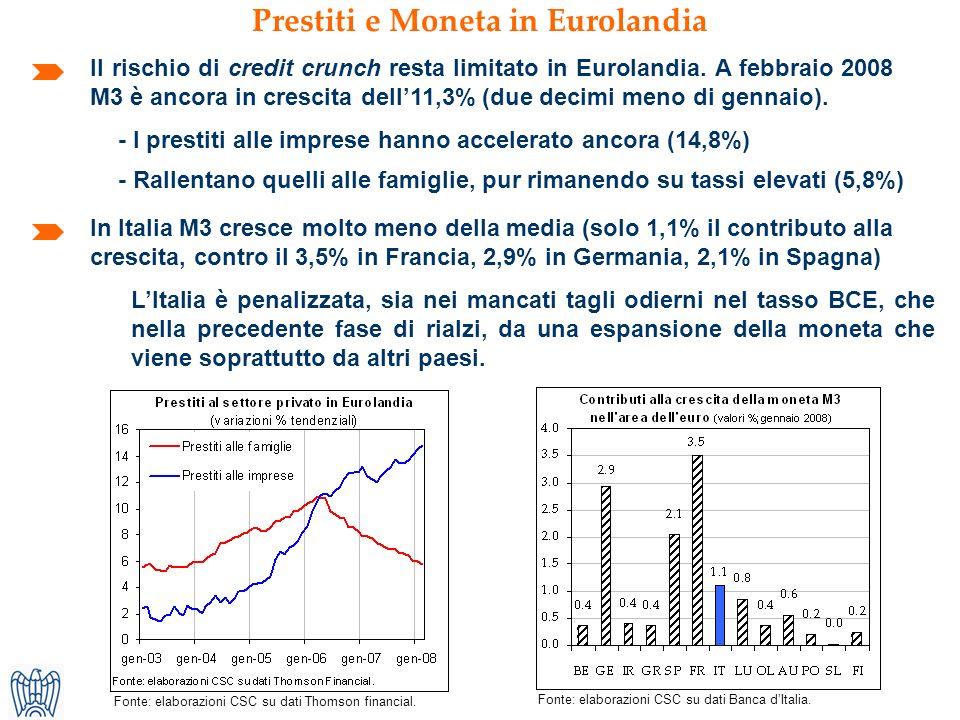 Prestiti e Moneta in Eurolandia LItalia è penalizzata, sia nei mancati tagli odierni nel tasso BCE, che nella precedente fase di rialzi, da una espansione della moneta che viene soprattutto da altri paesi.