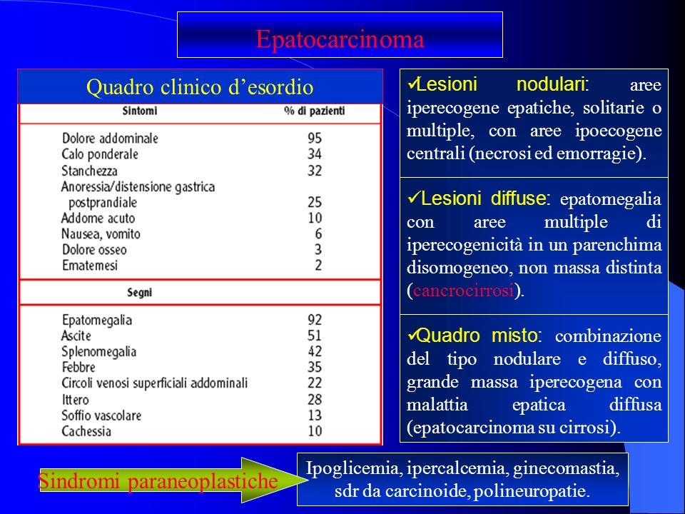 Quadro clinico desordio Lesioni nodulari: aree iperecogene epatiche, solitarie o multiple, con aree ipoecogene centrali (necrosi ed emorragie). Lesion