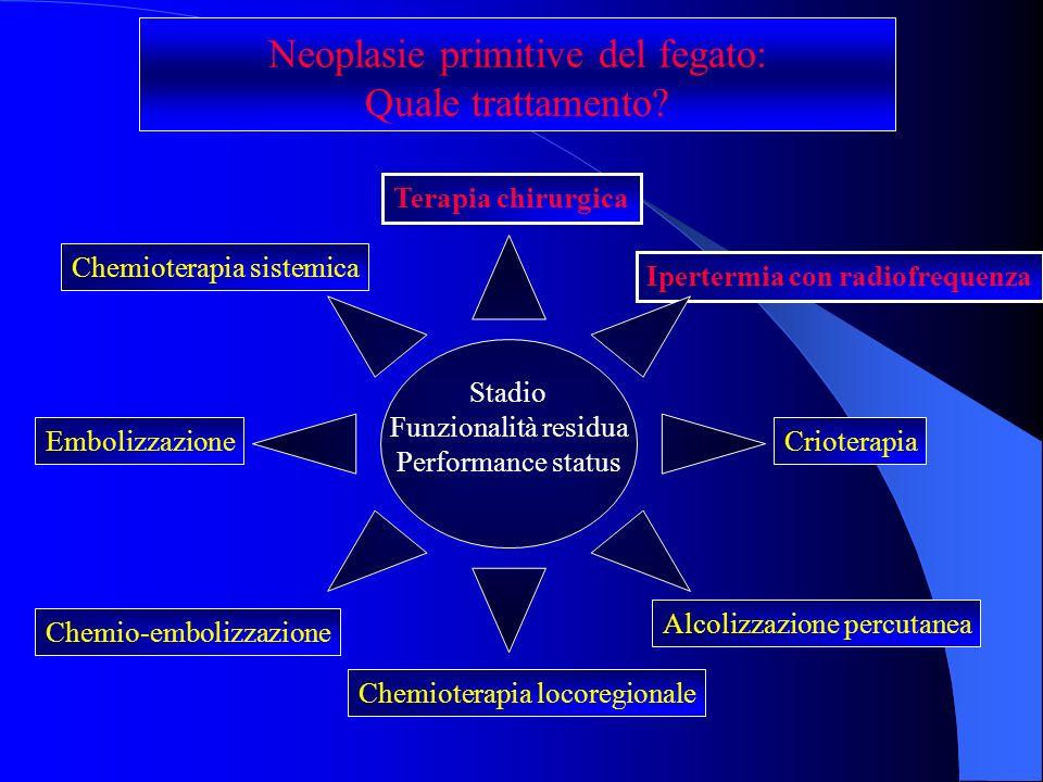 Chemioterapia sistemica Chemioterapia locoregionale Chemio-embolizzazione Embolizzazione Alcolizzazione percutanea Ipertermia con radiofrequenza Criot