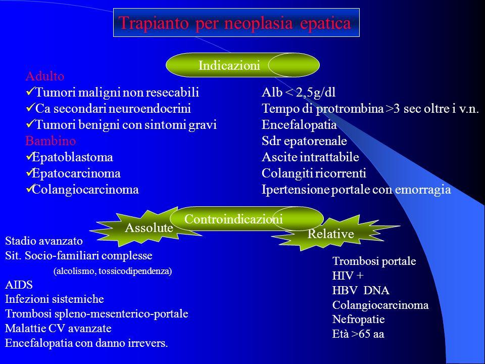 Alb < 2,5g/dl Tempo di protrombina >3 sec oltre i v.n. Encefalopatia Sdr epatorenale Ascite intrattabile Colangiti ricorrenti Ipertensione portale con