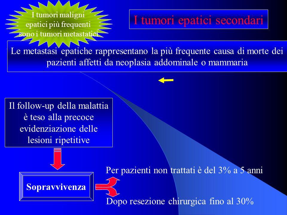 I tumori epatici secondari Le metastasi epatiche rappresentano la più frequente causa di morte dei pazienti affetti da neoplasia addominale o mammaria