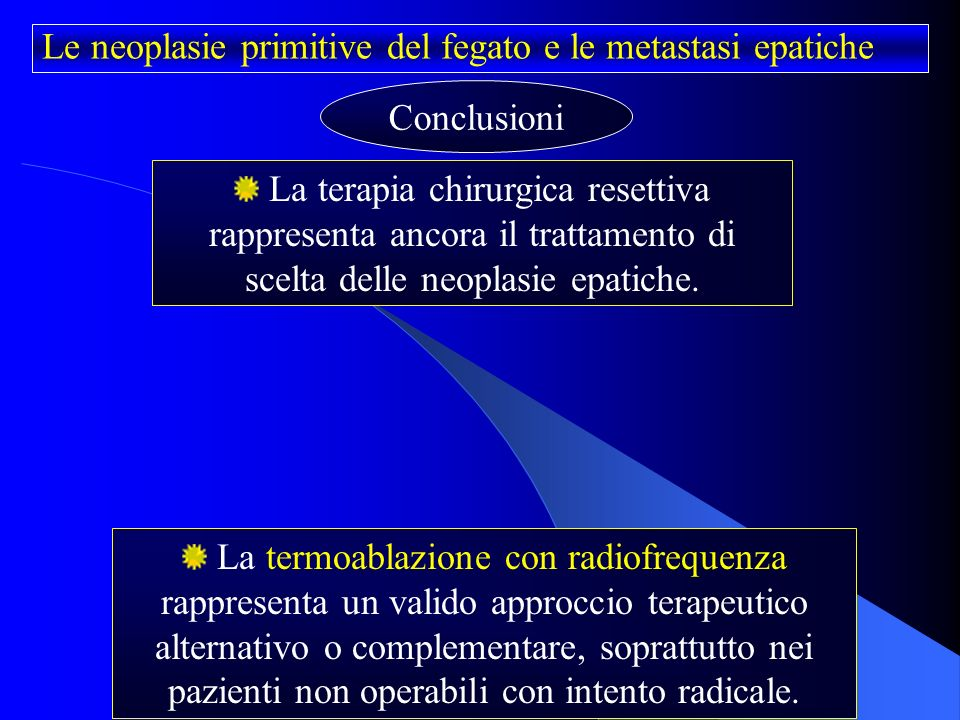 Le neoplasie primitive del fegato e le metastasi epatiche Conclusioni La terapia chirurgica resettiva rappresenta ancora il trattamento di scelta dell