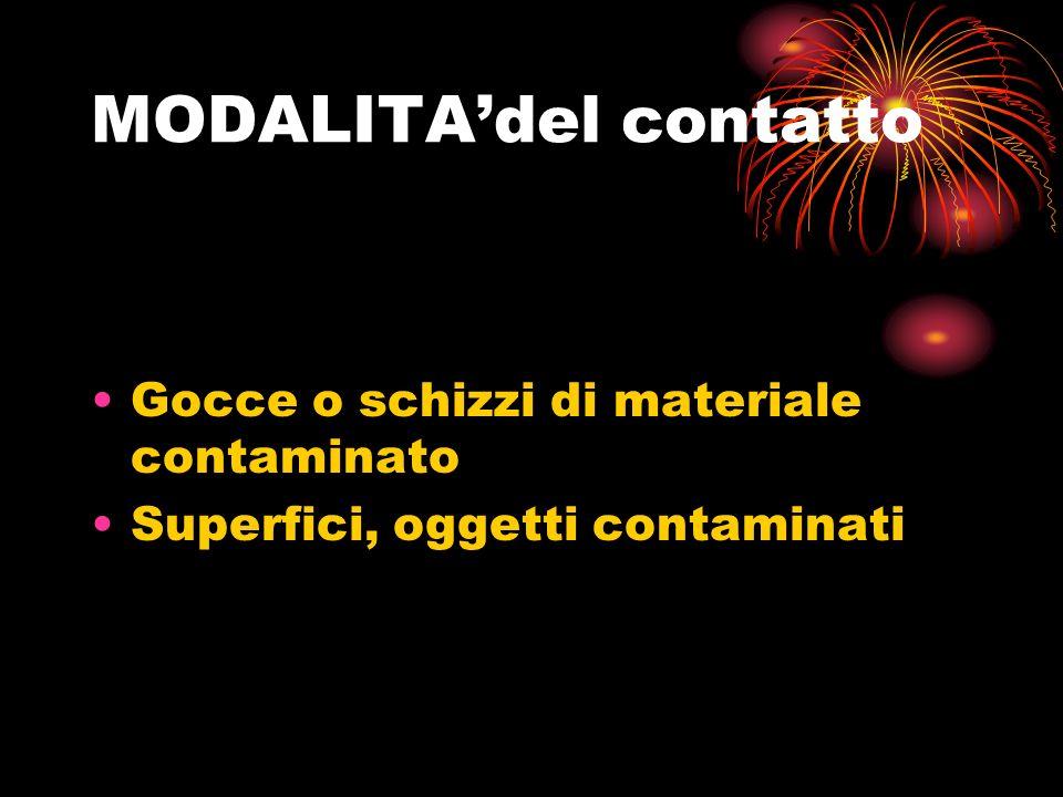 MODALITAdel contatto Gocce o schizzi di materiale contaminato Superfici, oggetti contaminati