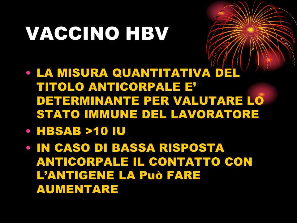VACCINO HBV LA MISURA QUANTITATIVA DEL TITOLO ANTICORPALE E DETERMINANTE PER VALUTARE LO STATO IMMUNE DEL LAVORATORE HBSAB >10 IU IN CASO DI BASSA RIS