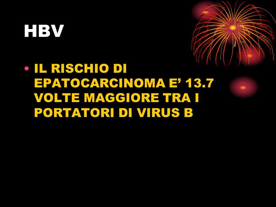 HBV IL RISCHIO DI EPATOCARCINOMA E 13.7 VOLTE MAGGIORE TRA I PORTATORI DI VIRUS B