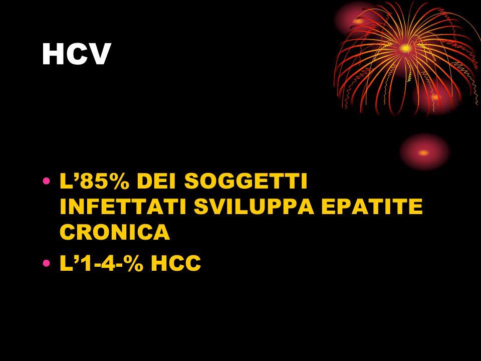 HCV L85% DEI SOGGETTI INFETTATI SVILUPPA EPATITE CRONICA L1-4-% HCC