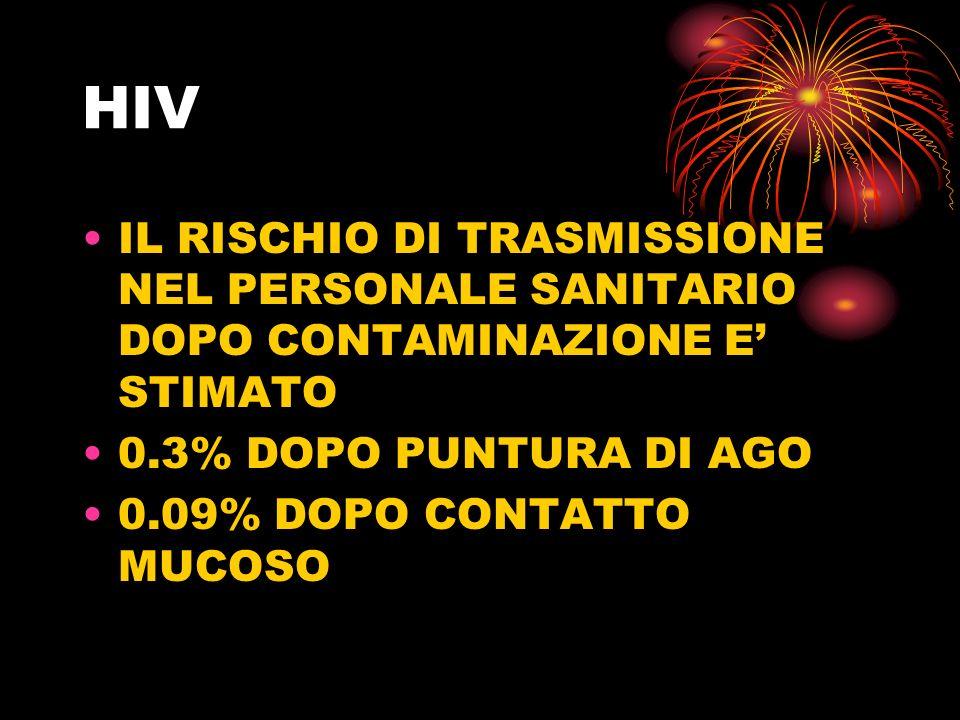 HIV IL RISCHIO DI TRASMISSIONE NEL PERSONALE SANITARIO DOPO CONTAMINAZIONE E STIMATO 0.3% DOPO PUNTURA DI AGO 0.09% DOPO CONTATTO MUCOSO