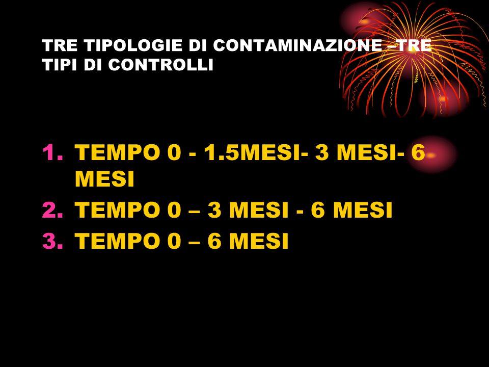 TRE TIPOLOGIE DI CONTAMINAZIONE –TRE TIPI DI CONTROLLI 1.TEMPO 0 - 1.5MESI- 3 MESI- 6 MESI 2.TEMPO 0 – 3 MESI - 6 MESI 3.TEMPO 0 – 6 MESI